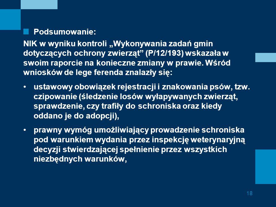 """Podsumowanie: NIK w wyniku kontroli """"Wykonywania zadań gmin dotyczących ochrony zwierząt"""" (P/12/193) wskazała w swoim raporcie na konieczne zmiany w p"""