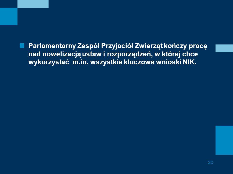 Parlamentarny Zespół Przyjaciół Zwierząt kończy pracę nad nowelizacją ustaw i rozporządzeń, w której chce wykorzystać m.in. wszystkie kluczowe wnioski