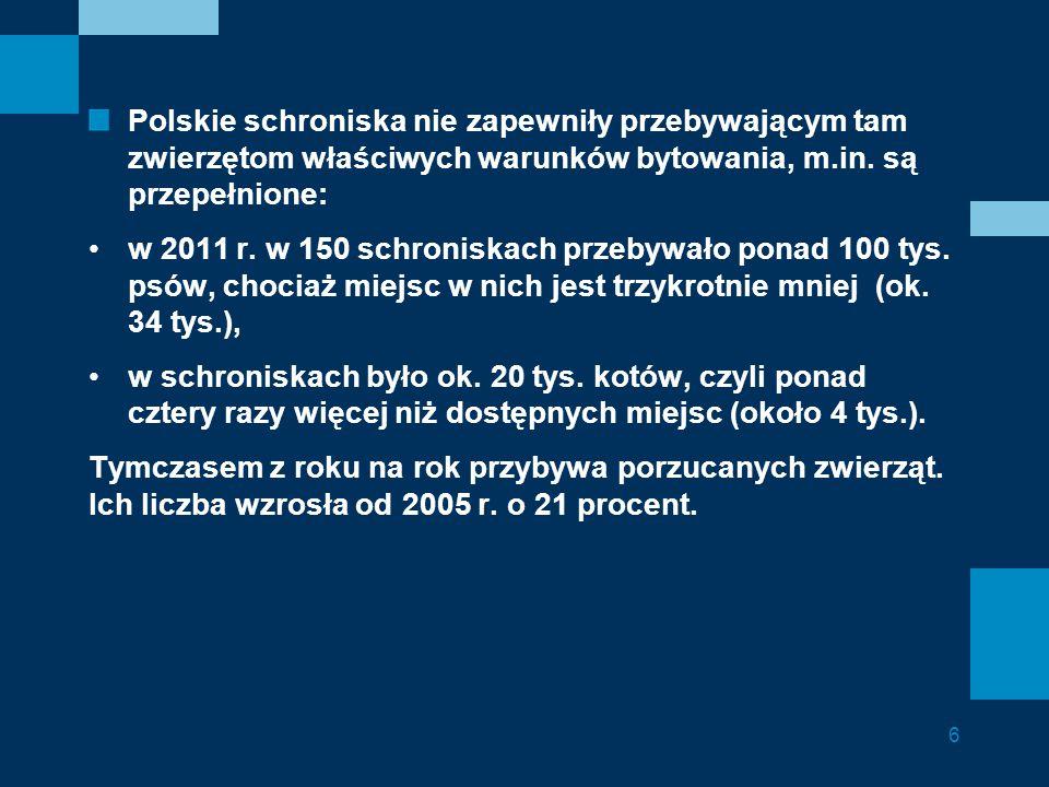 Polskie schroniska nie zapewniły przebywającym tam zwierzętom właściwych warunków bytowania, m.in. są przepełnione: w 2011 r. w 150 schroniskach przeb