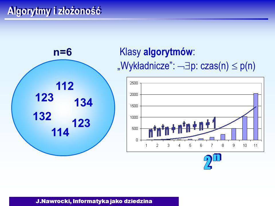"""J.Nawrocki, Informatyka jako dziedzina Algorytmy i złożoność Klasy algorytmów : """"Wykładnicze :  p: czas(n)  p(n) 123 132 112 134 123 114 n=6"""