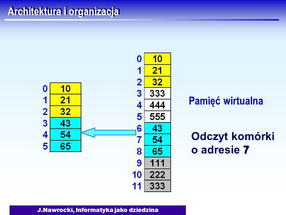J.Nawrocki, Informatyka jako dziedzina Architektura i organizacja Pamięć wirtualna 7 Odczyt komórki o adresie 7