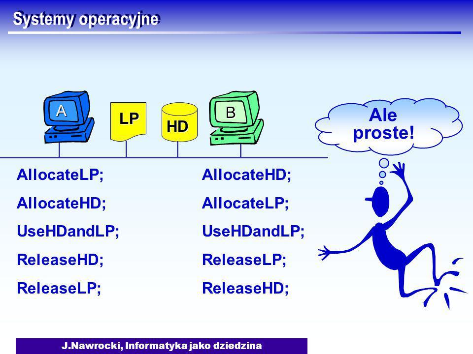 J.Nawrocki, Informatyka jako dziedzina Systemy operacyjne AllocateLP; AllocateHD; UseHDandLP; ReleaseHD; ReleaseLP; AllocateHD; AllocateLP; UseHDandLP; ReleaseLP; ReleaseHD; LP HD B A Ale proste!