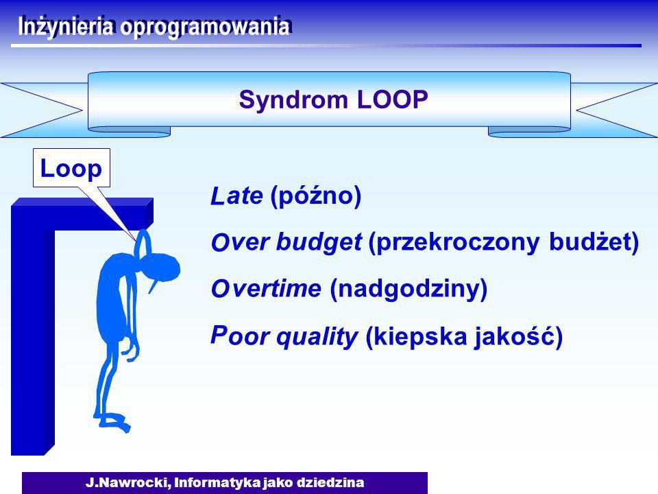 J.Nawrocki, Informatyka jako dziedzina Inżynieria oprogramowania LOOPLOOP Syndrom LOOP ate (późno) oor quality (kiepska jakość) ver budget (przekroczony budżet) vertime (nadgodziny) Loop