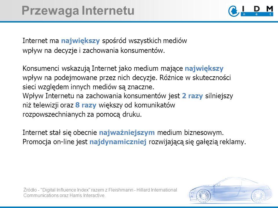 Przewaga Internetu Internet ma największy spośród wszystkich mediów wpływ na decyzje i zachowania konsumentów. Konsumenci wskazują Internet jako mediu