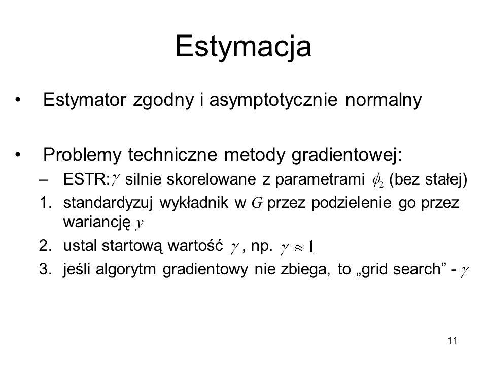 11 Estymacja Estymator zgodny i asymptotycznie normalny Problemy techniczne metody gradientowej: –ESTR: silnie skorelowane z parametrami (bez stałej) 1.standardyzuj wykładnik w G przez podzielenie go przez wariancję y 2.ustal startową wartość, np.