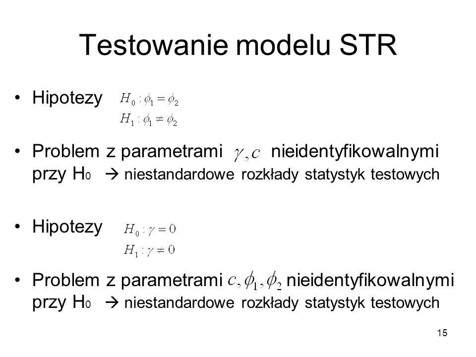 15 Testowanie modelu STR Hipotezy Problem z parametrami nieidentyfikowalnymi przy H 0  niestandardowe rozkłady statystyk testowych Hipotezy Problem z
