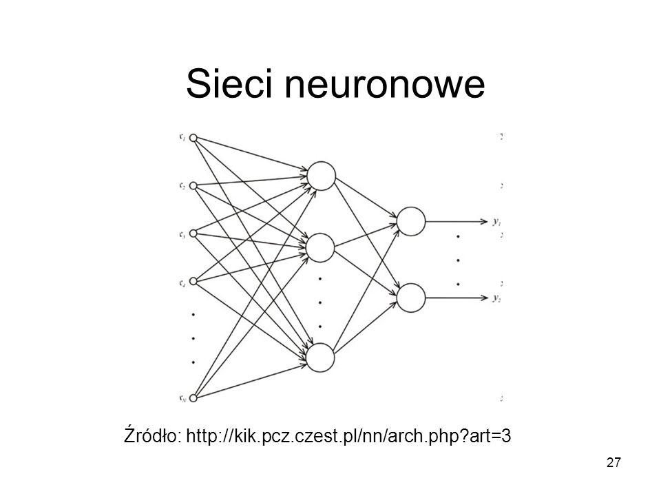 27 Sieci neuronowe Źródło: http://kik.pcz.czest.pl/nn/arch.php?art=3