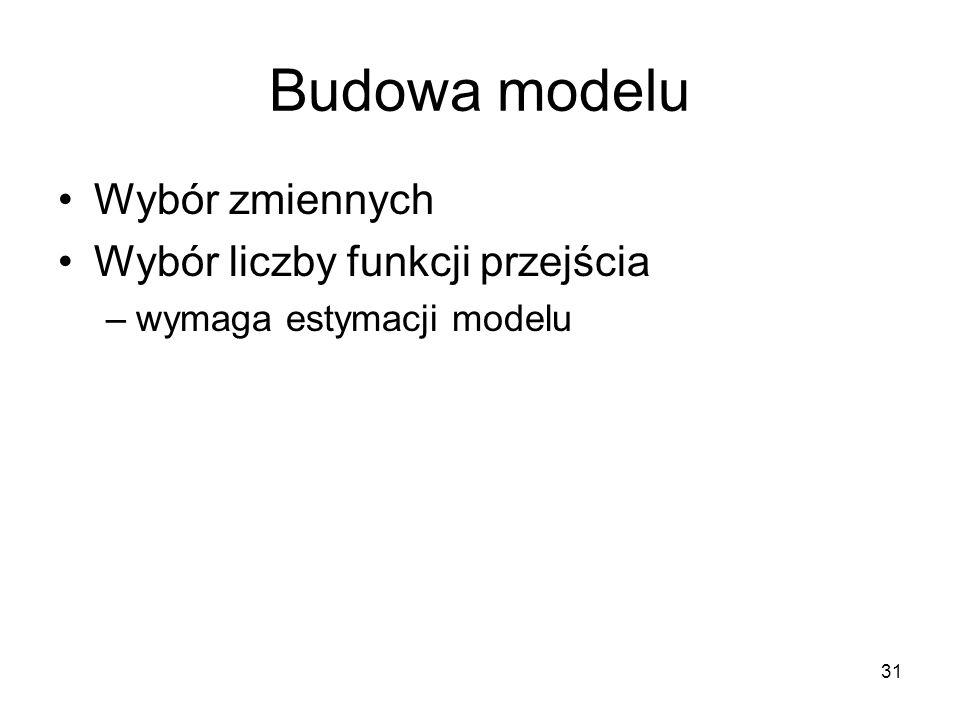 31 Budowa modelu Wybór zmiennych Wybór liczby funkcji przejścia –wymaga estymacji modelu