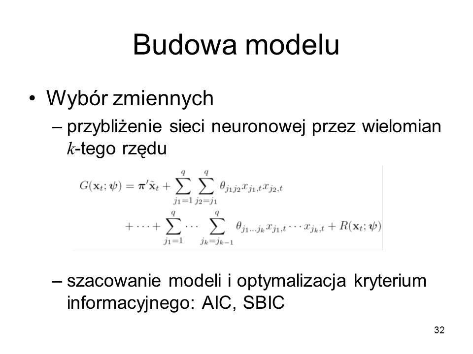 32 Budowa modelu Wybór zmiennych –przybliżenie sieci neuronowej przez wielomian k -tego rzędu –szacowanie modeli i optymalizacja kryterium informacyjn