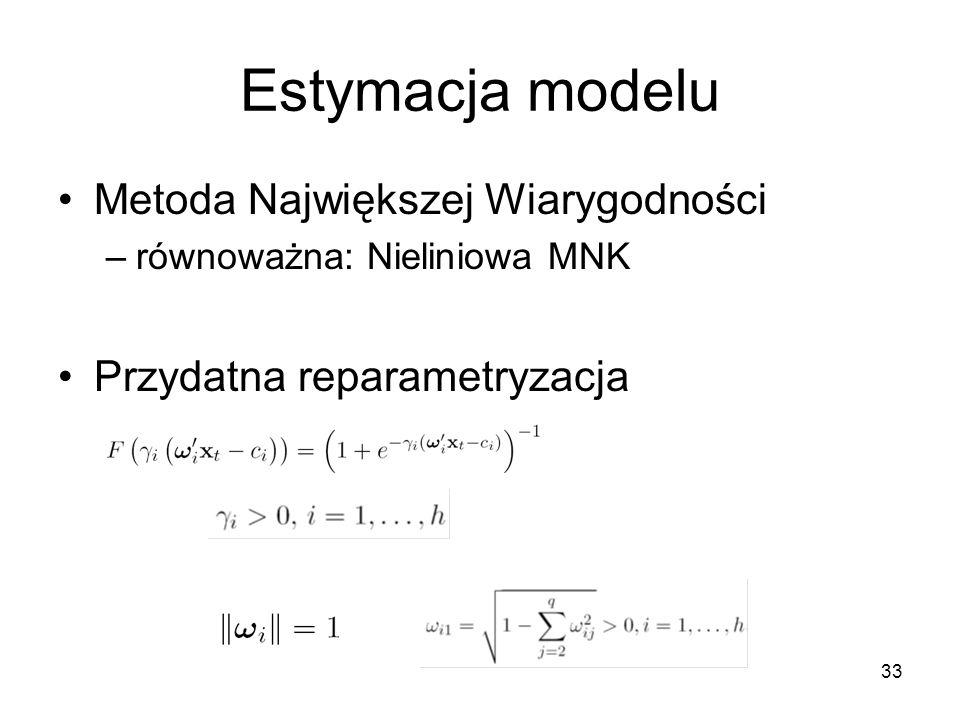 33 Estymacja modelu Metoda Największej Wiarygodności –równoważna: Nieliniowa MNK Przydatna reparametryzacja