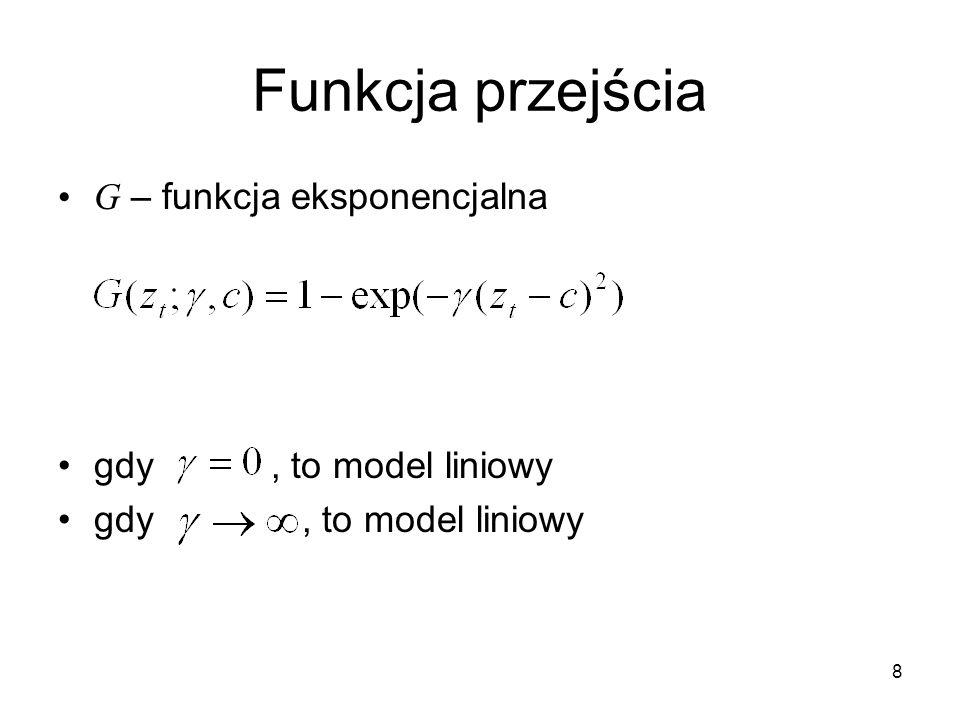8 Funkcja przejścia G – funkcja eksponencjalna gdy, to model liniowy