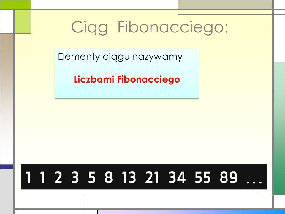Ciąg Fibonacciego: Elementy ciągu nazywamy Liczbami Fibonacciego Elementy ciągu nazywamy Liczbami Fibonacciego 112 53 218 1334…