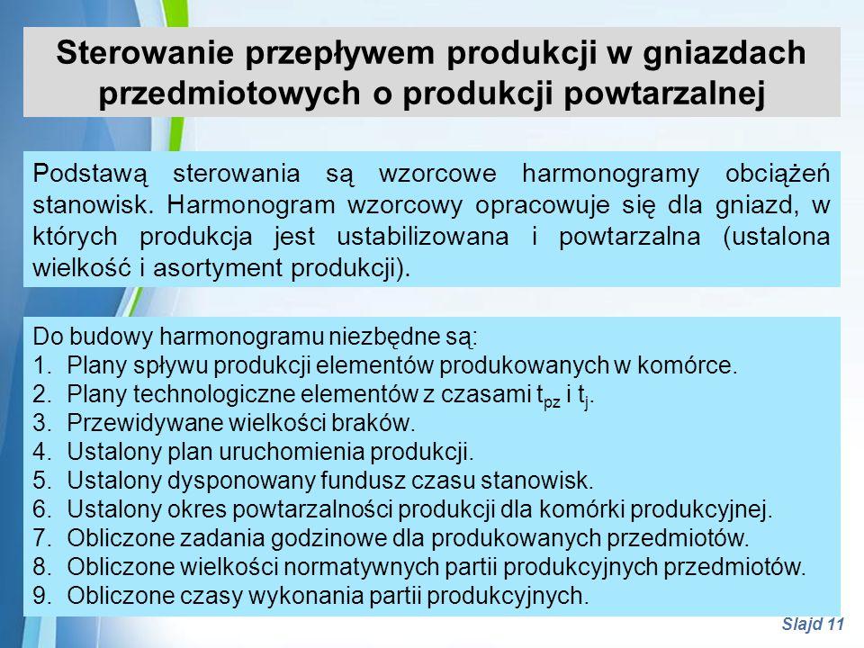 Powerpoint Templates Slajd 11 Sterowanie przepływem produkcji w gniazdach przedmiotowych o produkcji powtarzalnej Podstawą sterowania są wzorcowe harm