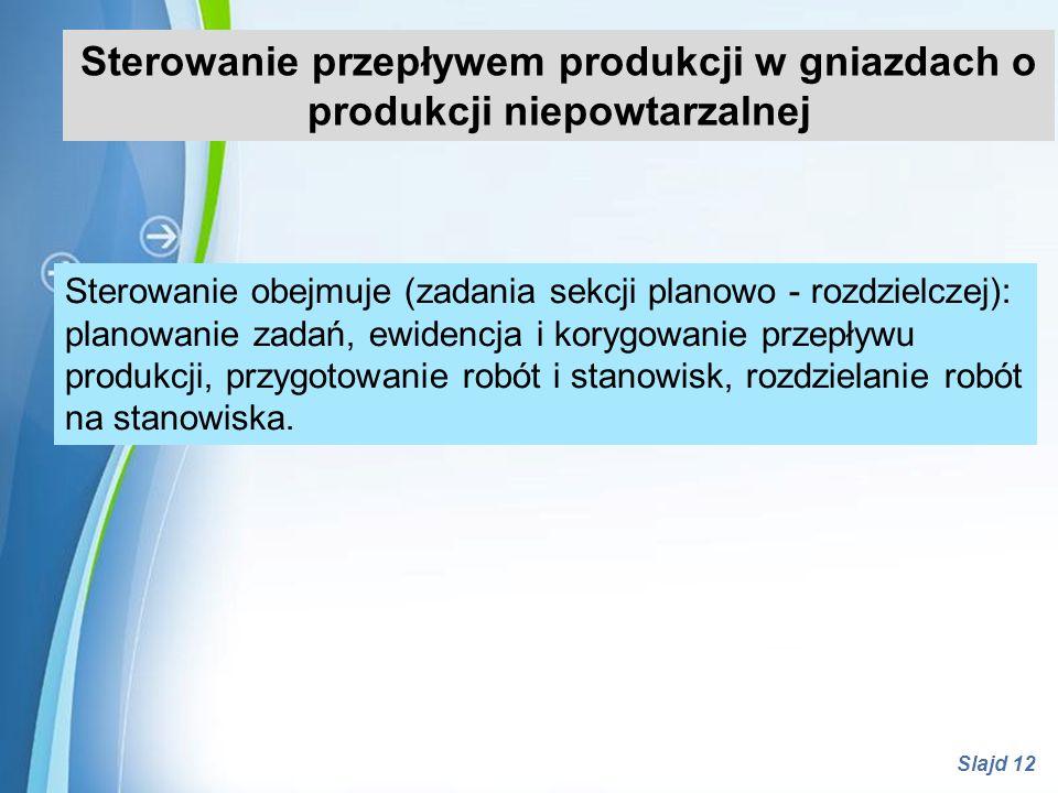 Powerpoint Templates Slajd 12 Sterowanie przepływem produkcji w gniazdach o produkcji niepowtarzalnej Sterowanie obejmuje (zadania sekcji planowo - ro