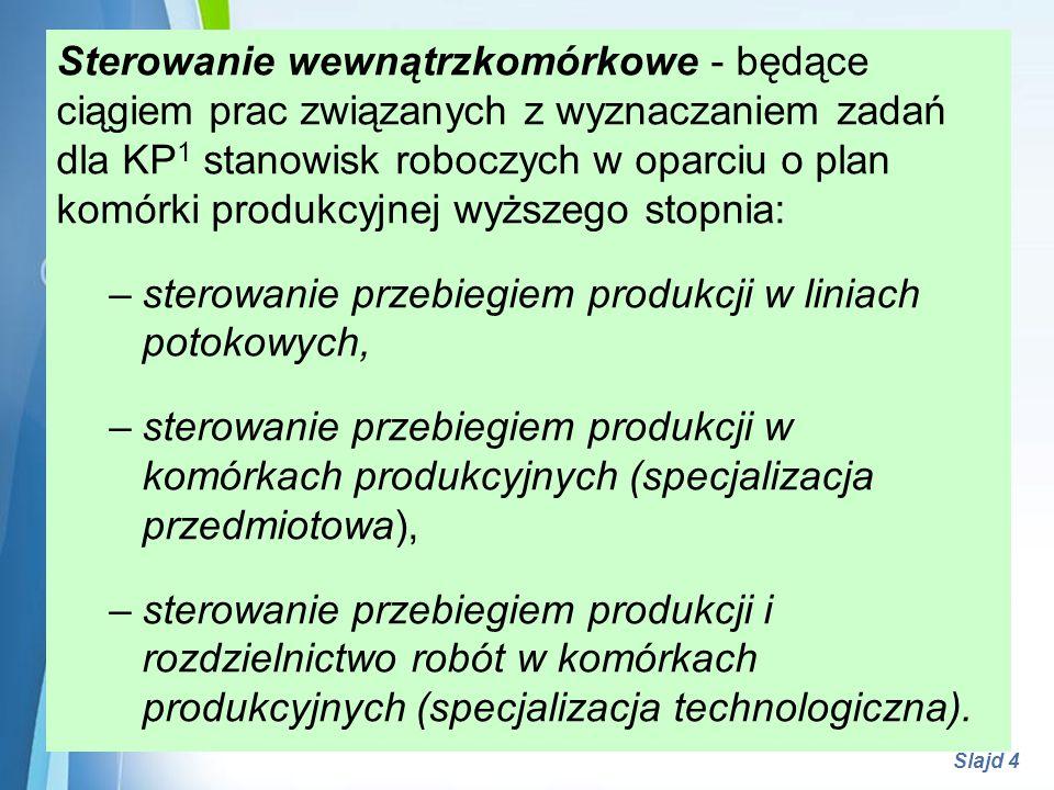 Powerpoint Templates Slajd 4 Sterowanie wewnątrzkomórkowe - będące ciągiem prac związanych z wyznaczaniem zadań dla KP 1 stanowisk roboczych w oparciu