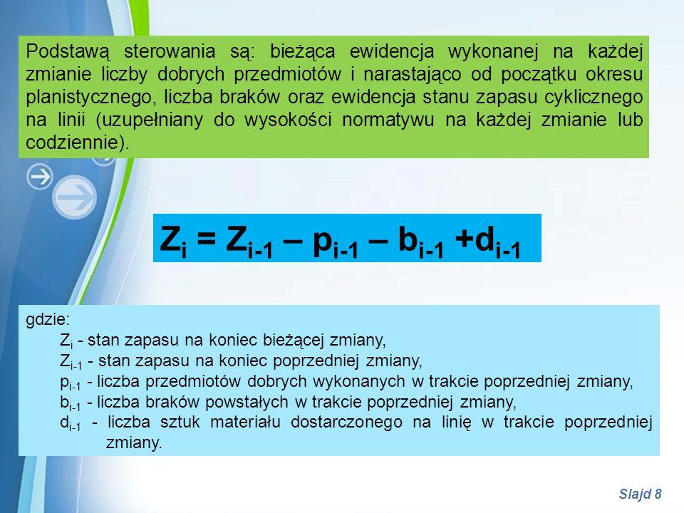 Powerpoint Templates Slajd 8 Podstawą sterowania są: bieżąca ewidencja wykonanej na każdej zmianie liczby dobrych przedmiotów i narastająco od początk