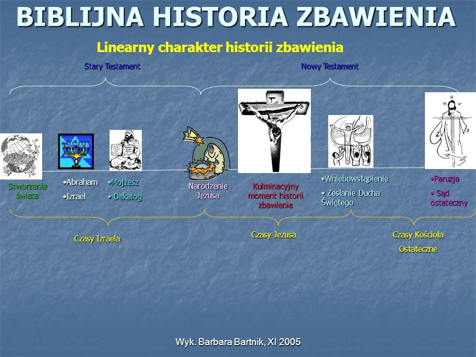 Wyk. Barbara Bartnik, XI 2005 BIBLIJNA HISTORIA ZBAWIENIA Linearny charakter historii zbawienia Stworzenie świata AbrahamAbraham IzraelIzrael MojżeszM