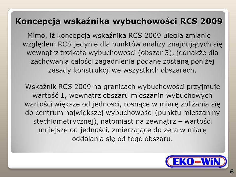 Sformułowanie matematycznej definicji wskaźnika Dowolna mieszanina, bez względu na skład – jest identyfikowana pod względem wybuchowości pojedynczą wartością wskaźnika bezwymiarowego RCS 2009.