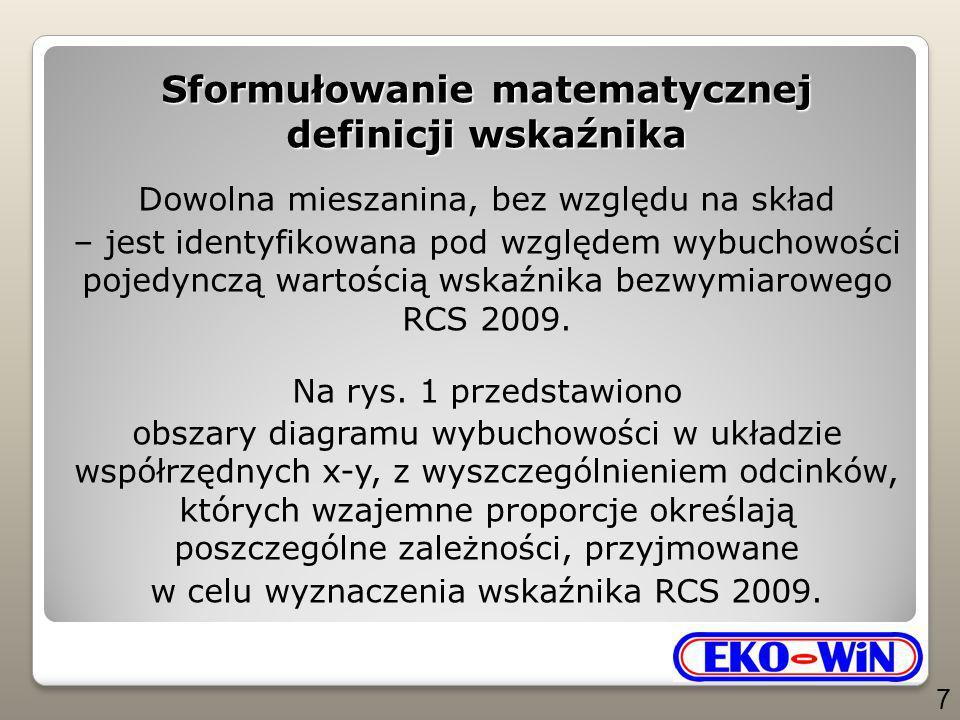 Sformułowanie matematycznej definicji wskaźnika Dowolna mieszanina, bez względu na skład – jest identyfikowana pod względem wybuchowości pojedynczą wa