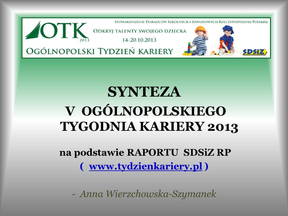 SYNTEZA V OGÓLNOPOLSKIEGO TYGODNIA KARIERY 2013 na podstawie RAPORTU SDSiZ RP ( www.tydzienkariery.pl ) - Anna Wierzchowska-Szymanek