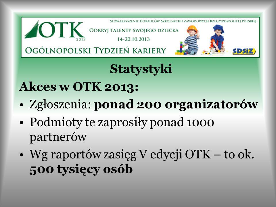 Statystyki Akces w OTK 2013: Zgłoszenia: ponad 200 organizatorów Podmioty te zaprosiły ponad 1000 partnerów Wg raportów zasięg V edycji OTK – to ok. 5