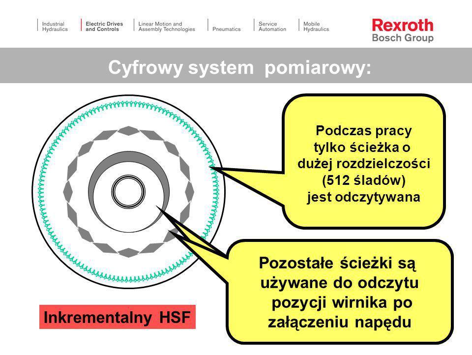 Zasilanie 4 kHz Nieruchoma cewka transformatora Cewka pomiarowa Sygnał amplitudowy Zależny od kąta Uzwojenie zasilające Resolwer SIM