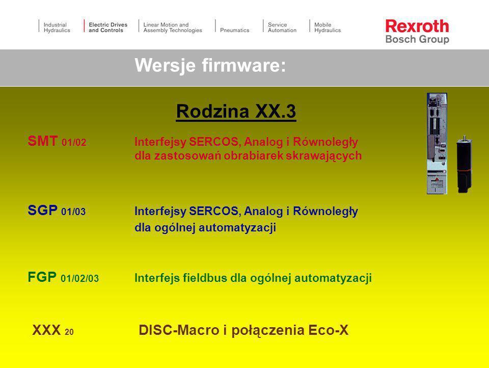Jednostka pamięci Przycisk kasowania Przełączniki adresu Wyświetlacz diagnostyczny SMT**VRS Moduł parametrów Moduł firmwaru Moduł programujący SGP**VR