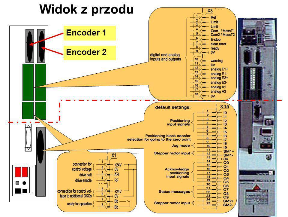 Widok z przodu Podłączenie uziemienia Podłączenie zasilania Podłączenie silnika Szyna prądu stałego Moduł programujący Interfejs zależny od urządzenia