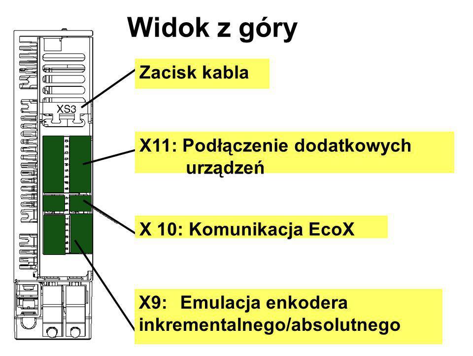 Widok z przodu Encoder 1 Encoder 2