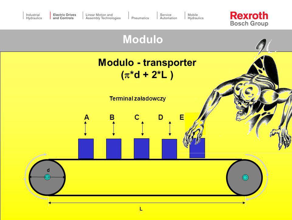 B C A B D Obrotnica modulo Stół obrotowy Modulo