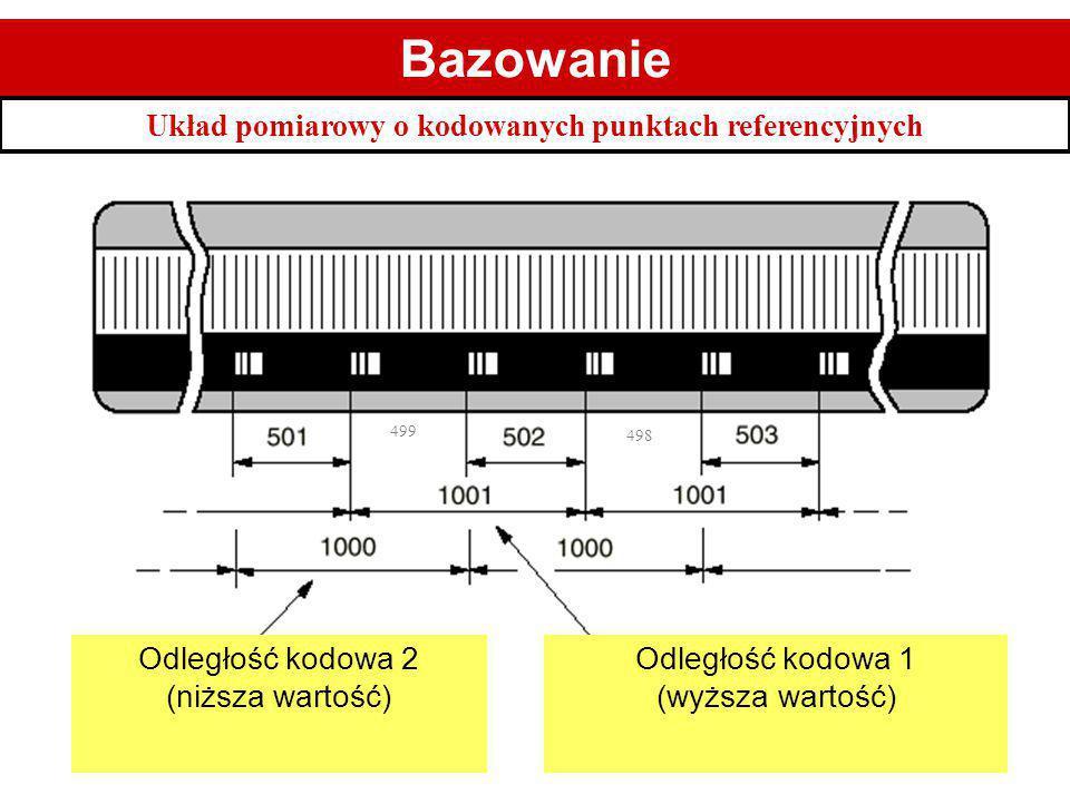 Niedokładność rejestracji Bazowanie Przesuwanie przełącznika bazowego Dystans optymalny= 0.5 * odległości między znacznikami Odległość między znacznik