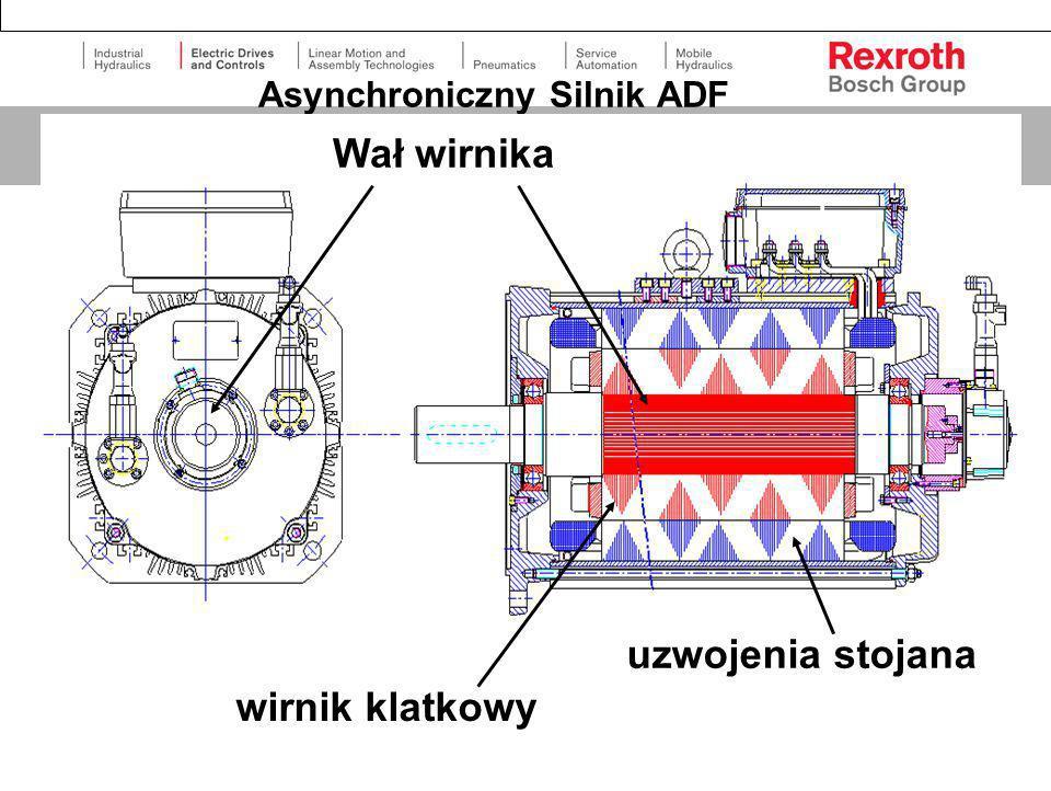 Asynchroniczny Silnik ADF Wał wirnika uzwojenia stojana wirnik klatkowy