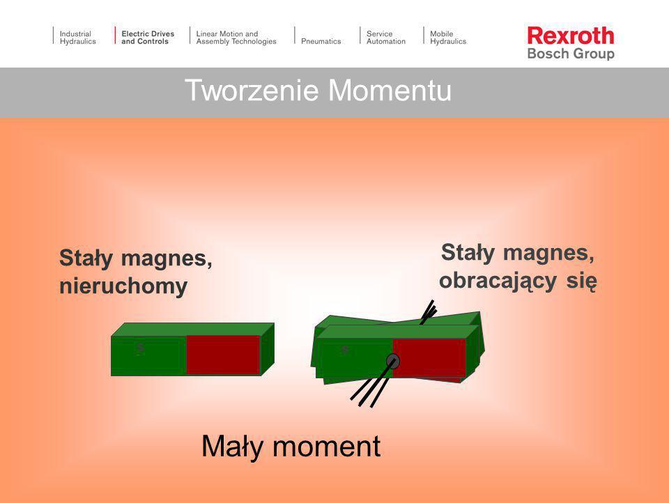 s Mały moment s s s s Stały magnes, nieruchomy Stały magnes, obracający się Tworzenie Momentu