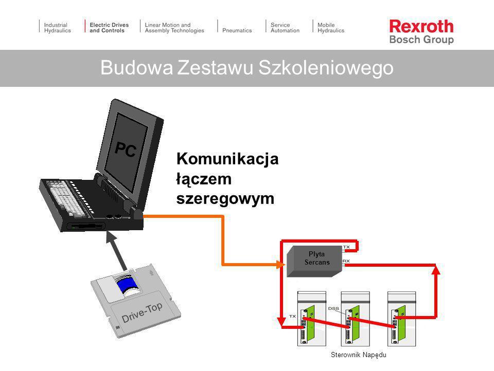 Połączenie zawsze z nadajnikaTX do odbiornika RX! Adres 00 jest zarezerwowany dla SERCOS master Budowa Zestawu Szkoleniowego Sterownik Napędu Control