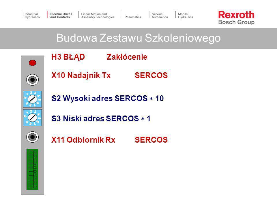 Interfejs SERCOS DSS 2.1M Budowa Zestawu Szkoleniowego
