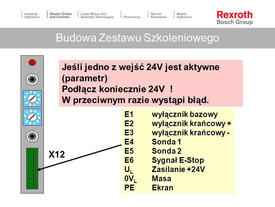 H3 BŁĄDZakłócenie X10 Nadajnik Tx SERCOS S2 Wysoki adres SERCOS  10 S3 Niski adres SERCOS  1 X11 Odbiornik Rx SERCOS Budowa Zestawu Szkoleniowego
