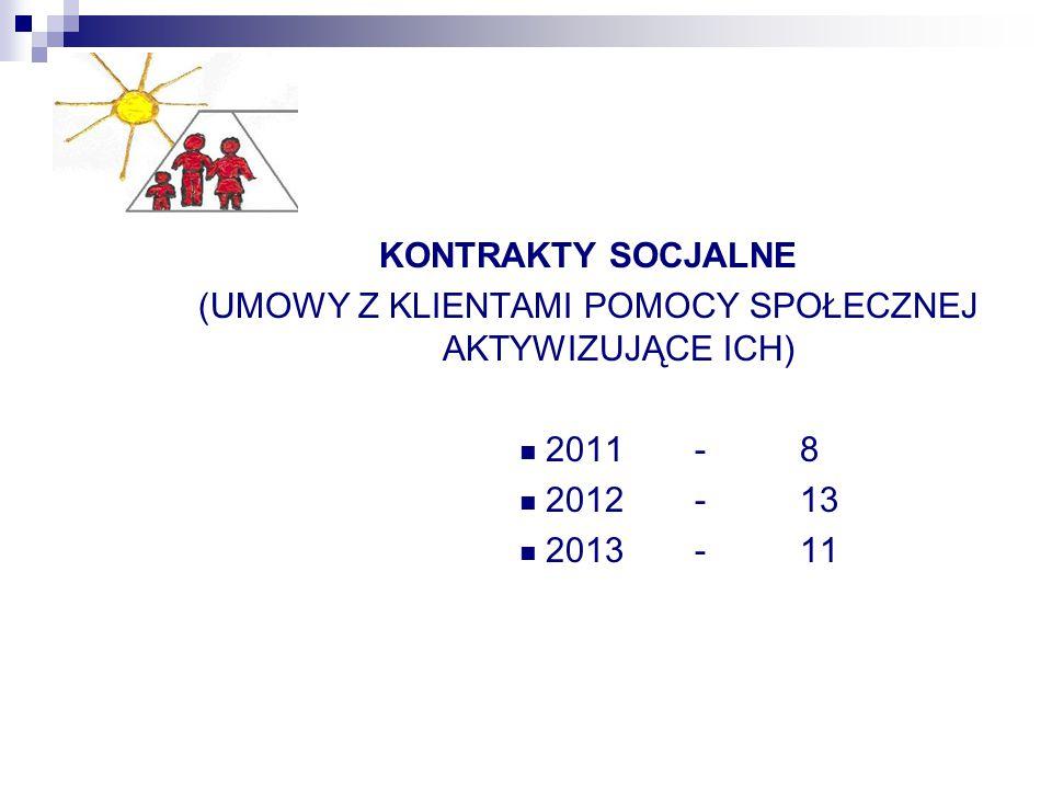 KONTRAKTY SOCJALNE (UMOWY Z KLIENTAMI POMOCY SPOŁECZNEJ AKTYWIZUJĄCE ICH) 2011 - 8 2012 - 13 2013 - 11