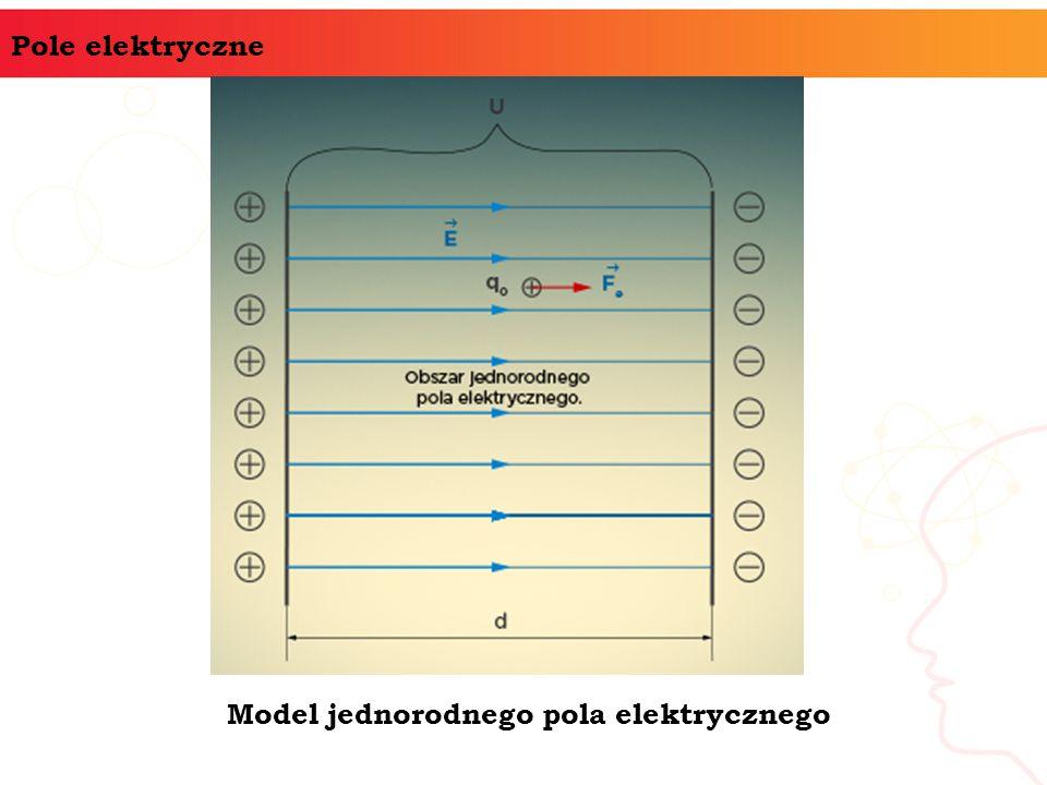 Pole elektryczne Model jednorodnego pola elektrycznego