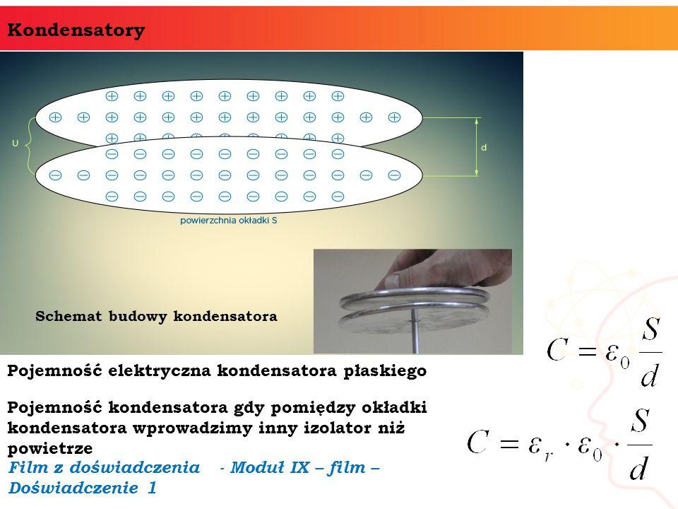 Kondensatory Pojemność elektryczna kondensatora płaskiego Schemat budowy kondensatora Pojemność kondensatora gdy pomiędzy okładki kondensatora wprowadzimy inny izolator niż powietrze Film z doświadczenia - Moduł IX – film – Doświadczenie 1