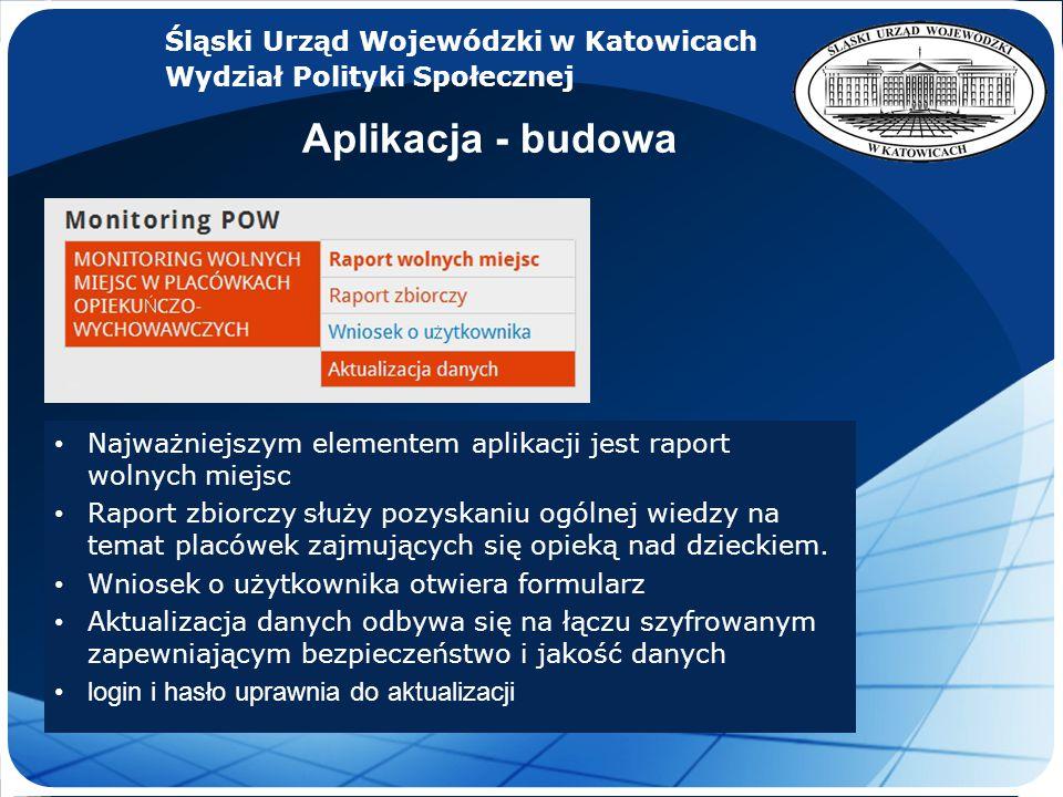LOGO Aplikacja - budowa Najważniejszym elementem aplikacji jest raport wolnych miejsc Raport zbiorczy służy pozyskaniu ogólnej wiedzy na temat placówe