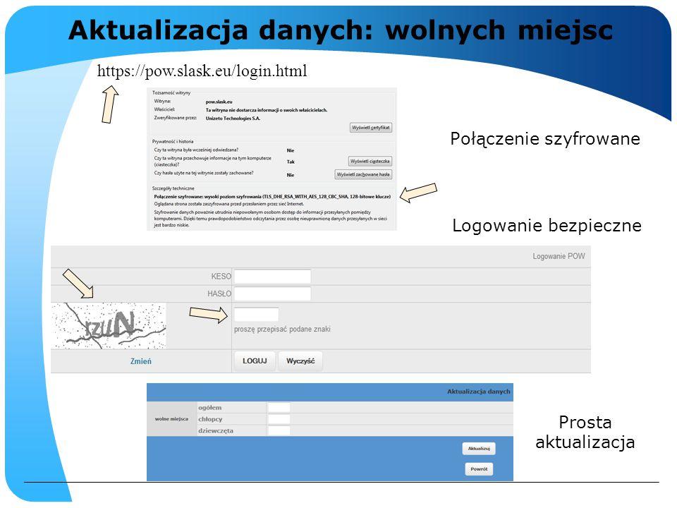 Aktualizacja danych: wolnych miejsc https://pow.slask.eu/login.html Połączenie szyfrowane Logowanie bezpieczne Prosta aktualizacja