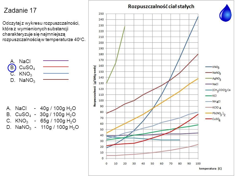 Zadanie 17 Odczytaj z wykresu rozpuszczalności, która z wymienionych substancji charakteryzuje się najmniejszą rozpuszczalnością w temperaturze 40 o C