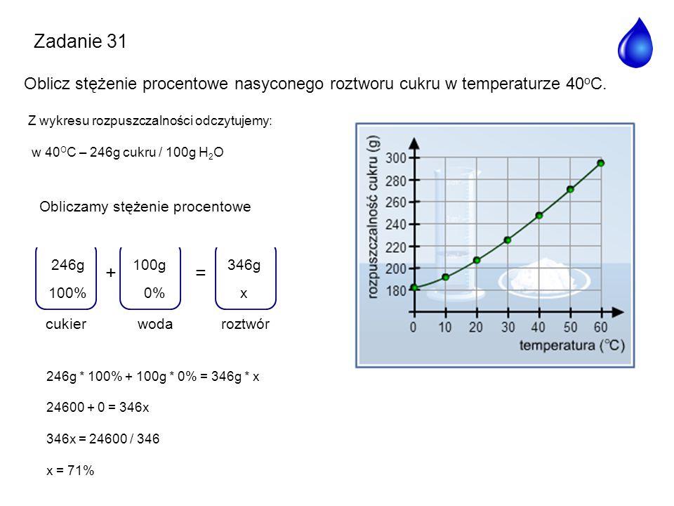 Zadanie 31 Oblicz stężenie procentowe nasyconego roztworu cukru w temperaturze 40 o C. Z wykresu rozpuszczalności odczytujemy: w 40 O C – 246g cukru /