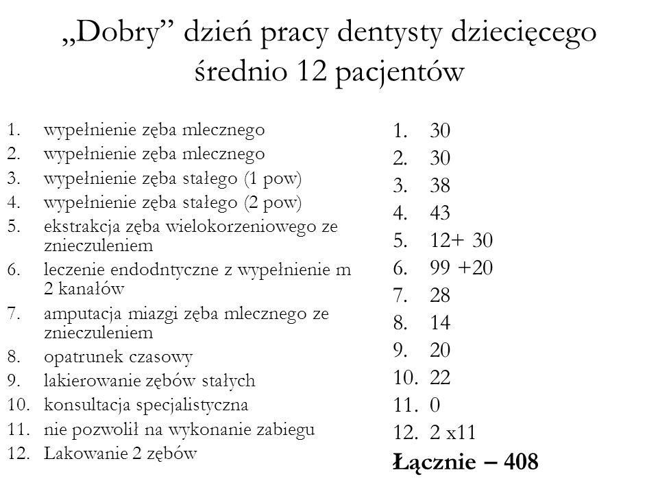 """""""Dobry"""" dzień pracy dentysty dziecięcego średnio 12 pacjentów 1.wypełnienie zęba mlecznego 2.wypełnienie zęba mlecznego 3.wypełnienie zęba stałego (1"""
