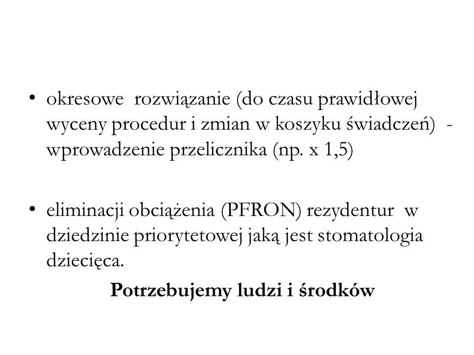 okresowe rozwiązanie (do czasu prawidłowej wyceny procedur i zmian w koszyku świadczeń) - wprowadzenie przelicznika (np. x 1,5) eliminacji obciążenia