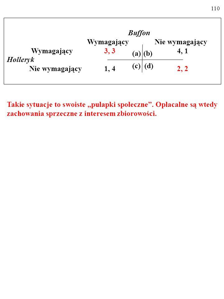 109 Zauważ, że np. sytuacja a, choć lepsza dla obu graczy od sytuacji d, nie jest równowagą Nasha.