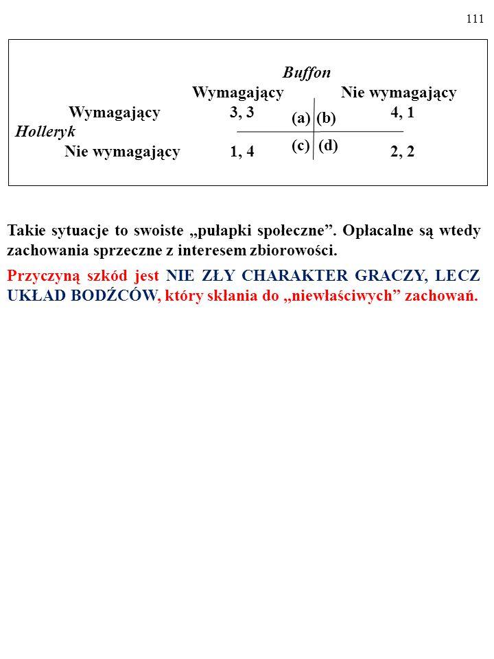 """111 Buffon Wymagający Nie wymagający Wymagający 3, 3 4, 1 Holleryk Nie wymagający 1, 4 2, 2 (a)(b) (c) (d) Takie sytuacje to swoiste """"pułapki społeczne ."""
