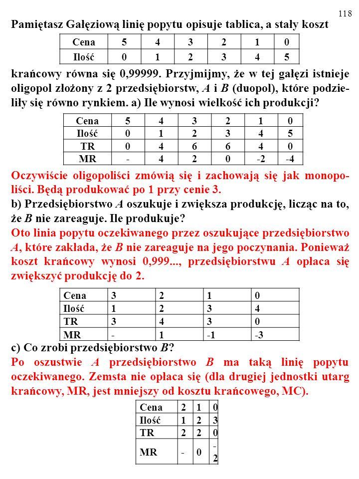 118 Pamiętasz Gałęziową linię popytu opisuje tablica, a stały koszt krańcowy równa się 0,99999.