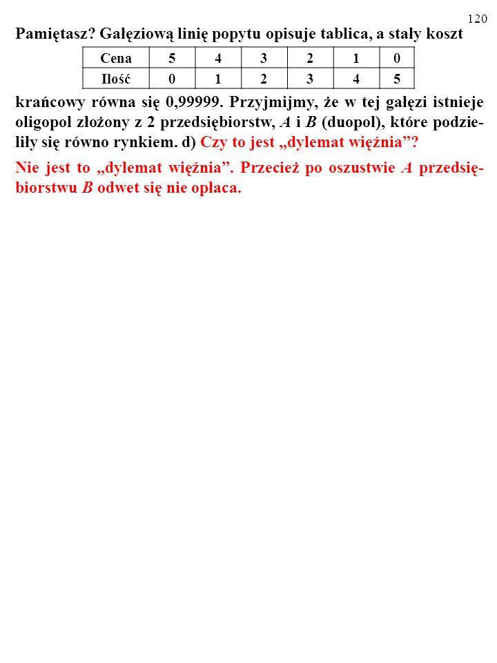 119 Pamiętasz Gałęziową linię popytu opisuje tablica, a stały koszt krańcowy równa się 0,99999.