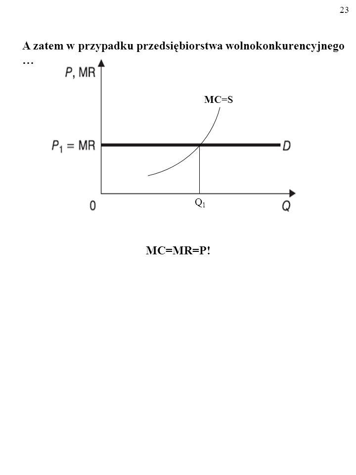 23 MC=S Q1Q1 MC=MR=P! A zatem w przypadku przedsiębiorstwa wolnokonkurencyjnego …